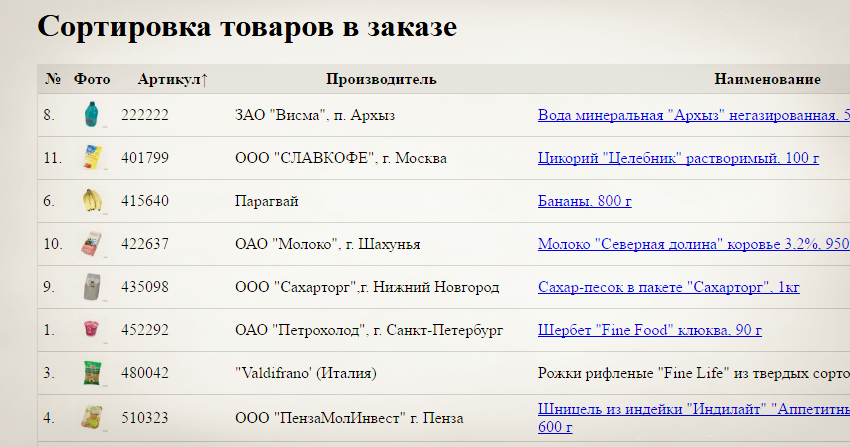 Плагин tablesorter для интернет магазина uCoz