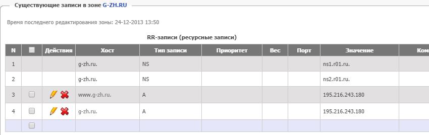 Размещение А-записи в панели управления доменным именем